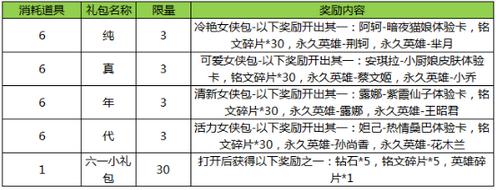 王者荣耀萌萌的欢腾龙舟头像框如何获取 欢腾龙舟头像框获得途径