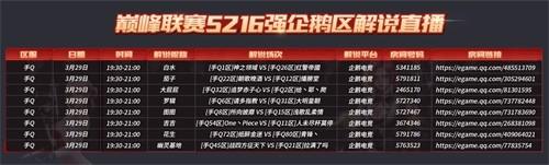 喜讯!《红警OL》S2巅峰联赛16强决出 赛事越加精彩